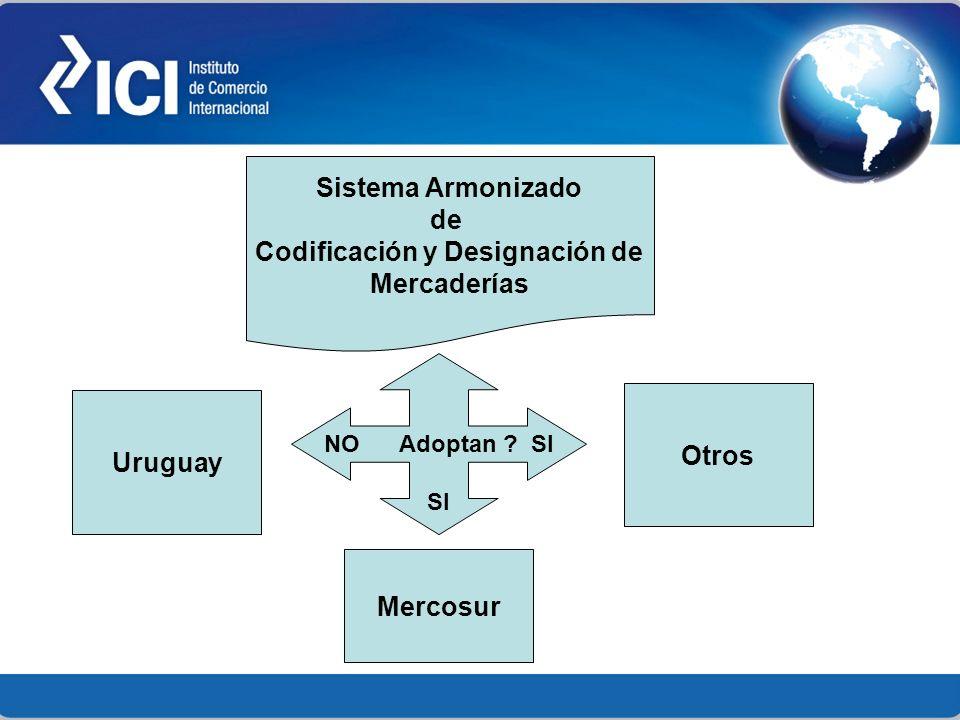 Codificación y Designación de