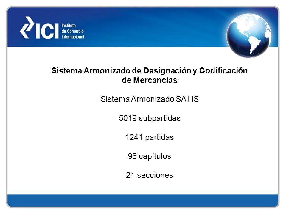 Sistema Armonizado de Designación y Codificación