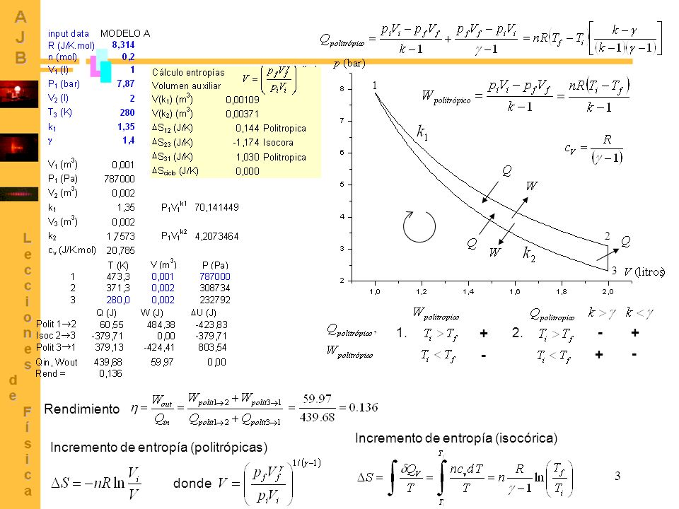 + - + - + - 1. 2. Rendimiento Incremento de entropía (isocórica)