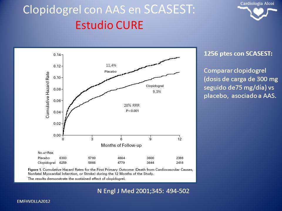 Clopidogrel con AAS en SCASEST: Estudio CURE