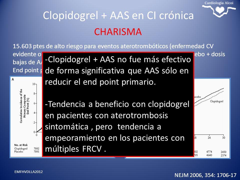 Clopidogrel + AAS en CI crónica