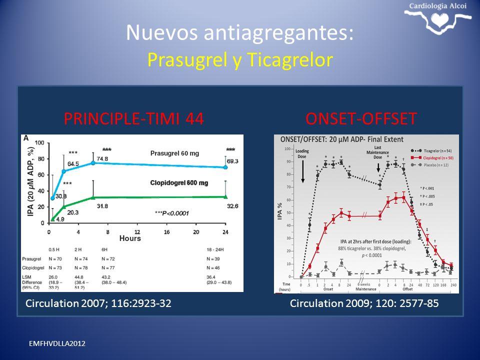 Nuevos antiagregantes: Prasugrel y Ticagrelor