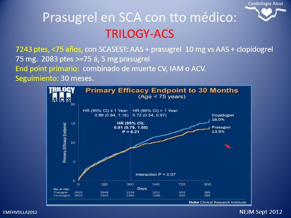 Prasugrel en SCA con tto médico: TRILOGY-ACS