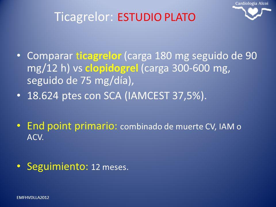 Ticagrelor: ESTUDIO PLATO