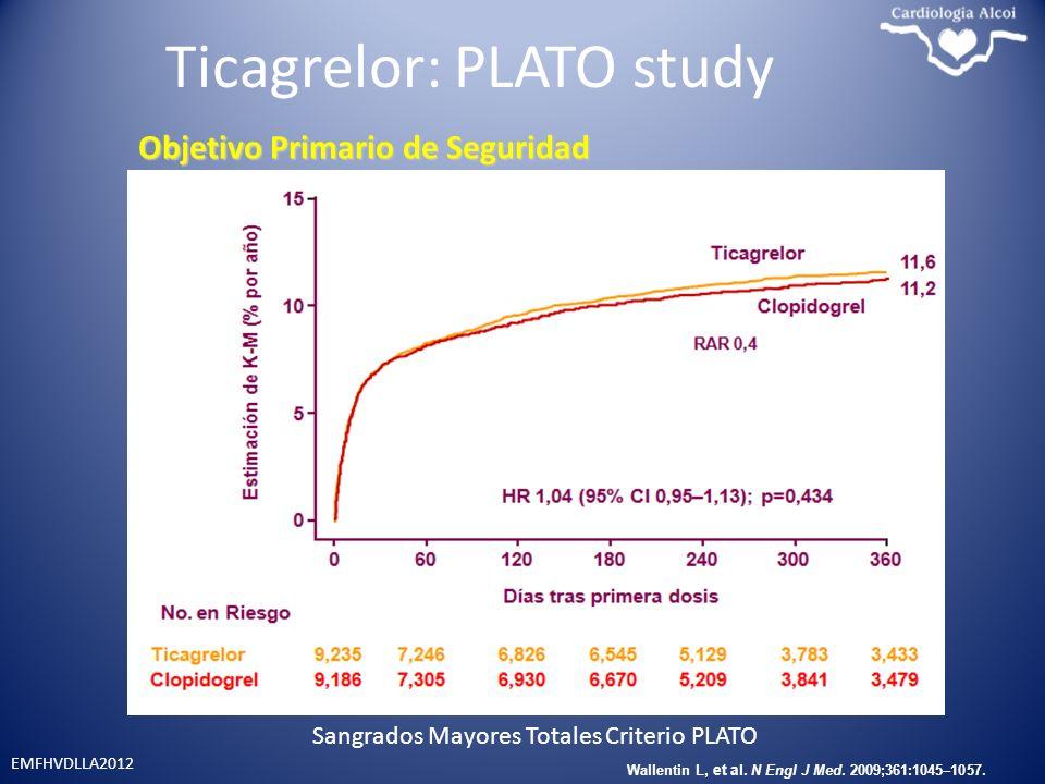Ticagrelor: PLATO study