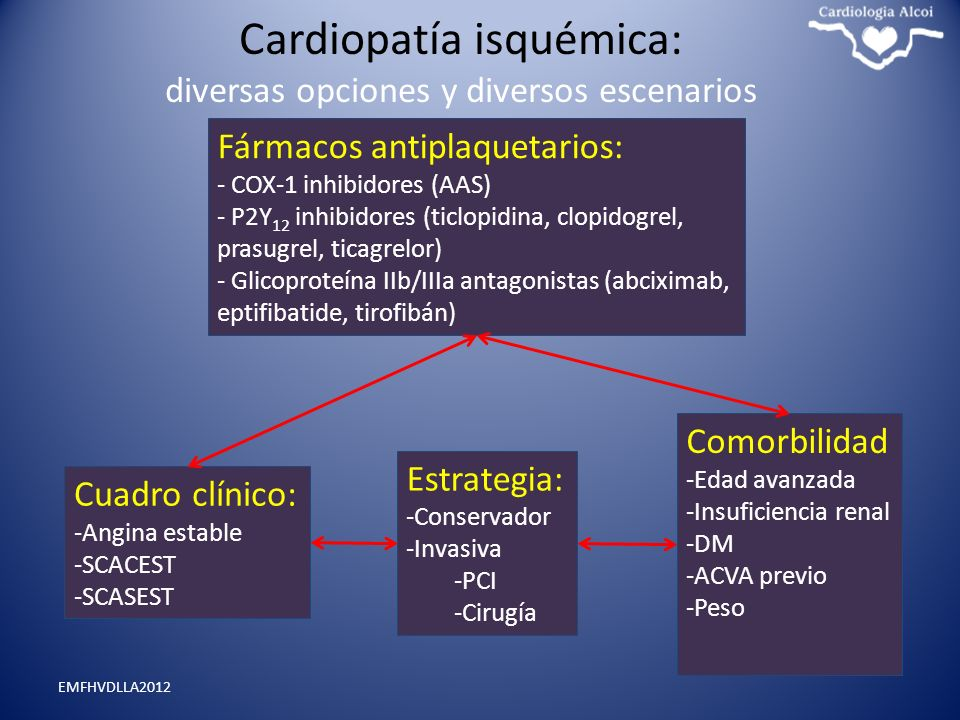 Cardiopatía isquémica: diversas opciones y diversos escenarios