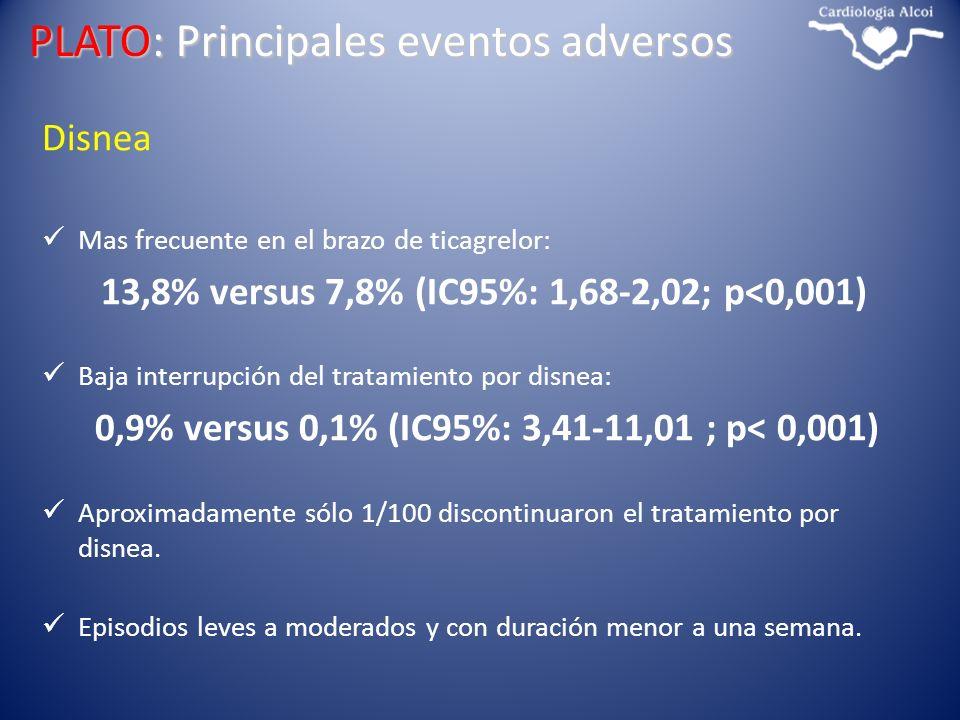 13,8% versus 7,8% (IC95%: 1,68-2,02; p<0,001)