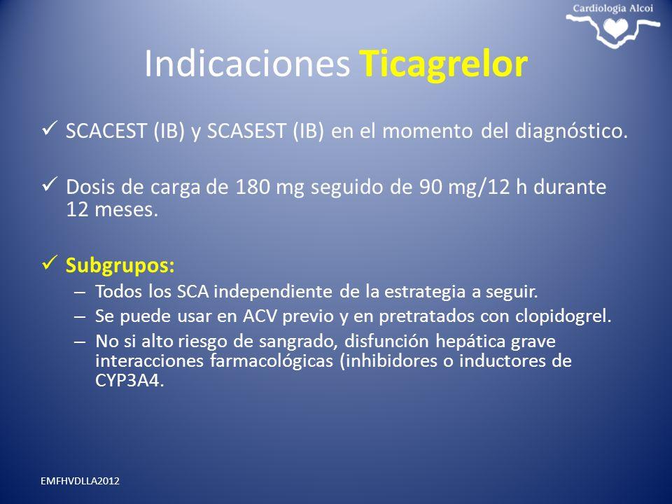 Indicaciones Ticagrelor