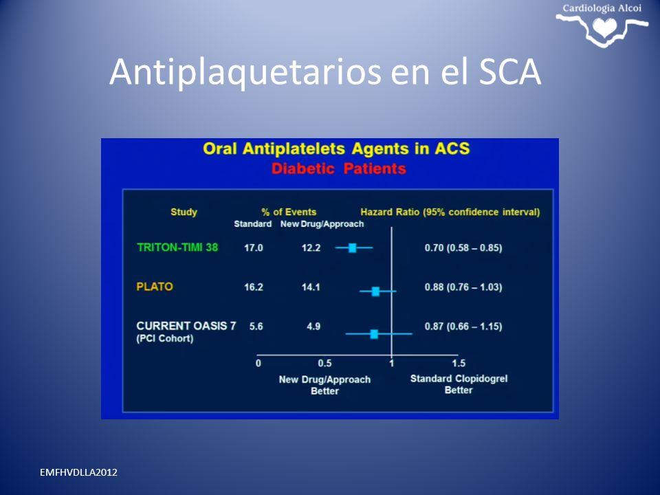 Antiplaquetarios en el SCA