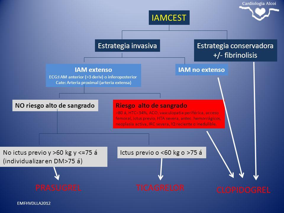IAMCEST PRASUGREL TICAGRELOR CLOPIDOGREL Estrategia invasiva