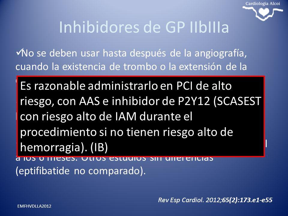 Inhibidores de GP IIbIIIa