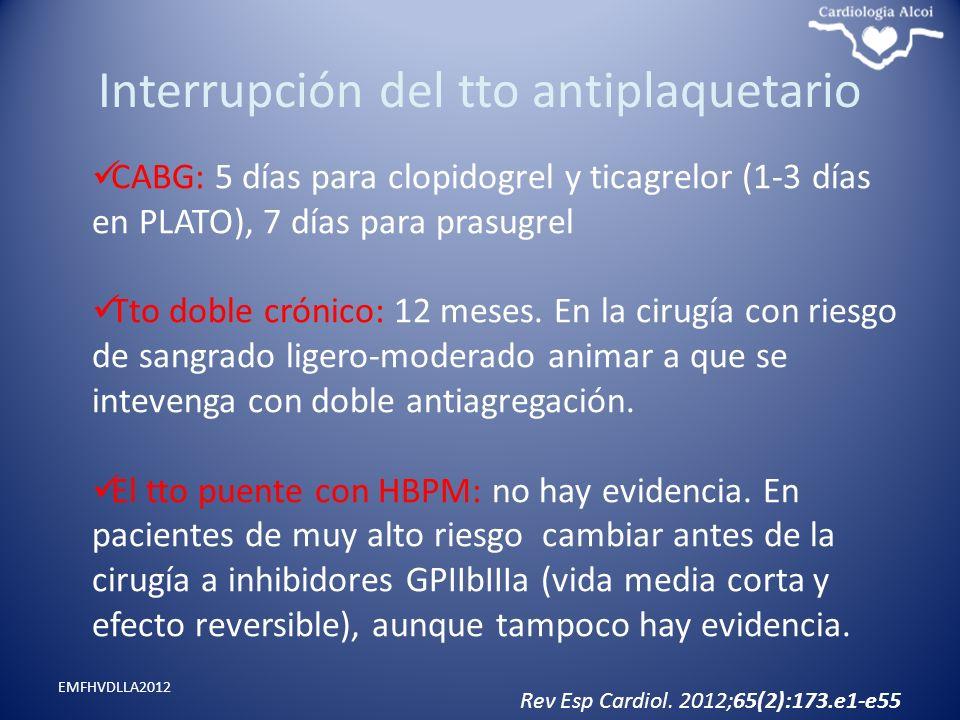Interrupción del tto antiplaquetario