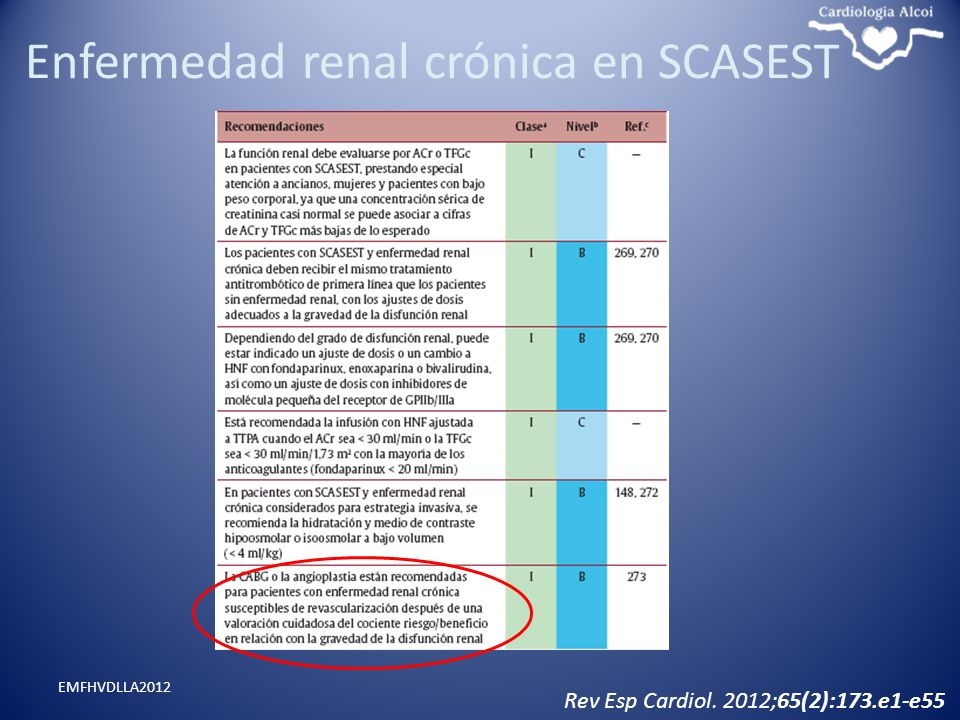 Enfermedad renal crónica en SCASEST