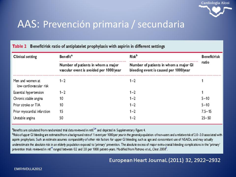 AAS: Prevención primaria / secundaria