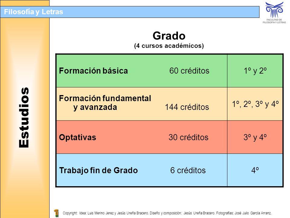 Grado (4 cursos académicos)