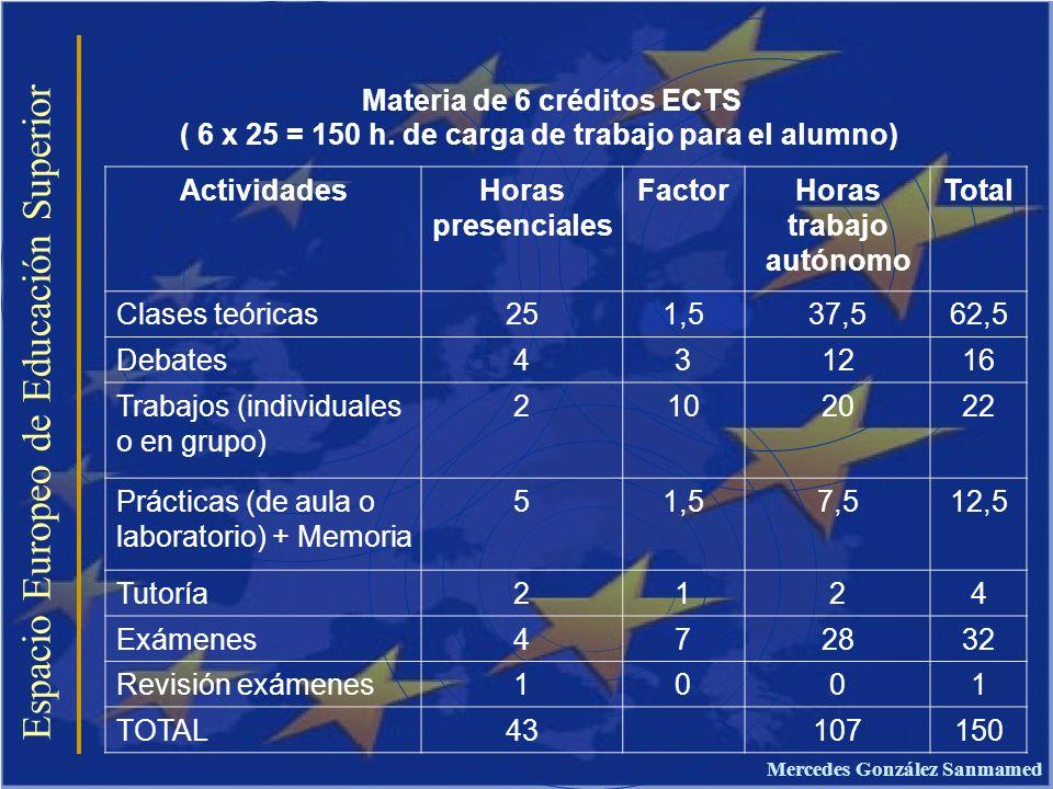 Espacio Europeo de Educación Superior Materia de 6 créditos ECTS