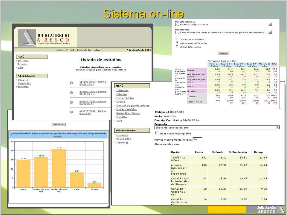 Sistema on-line
