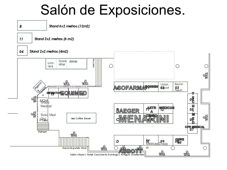 Salón de Exposiciones. MENARINI ASOFARMA EQUIMED JAEGER ABBOTT
