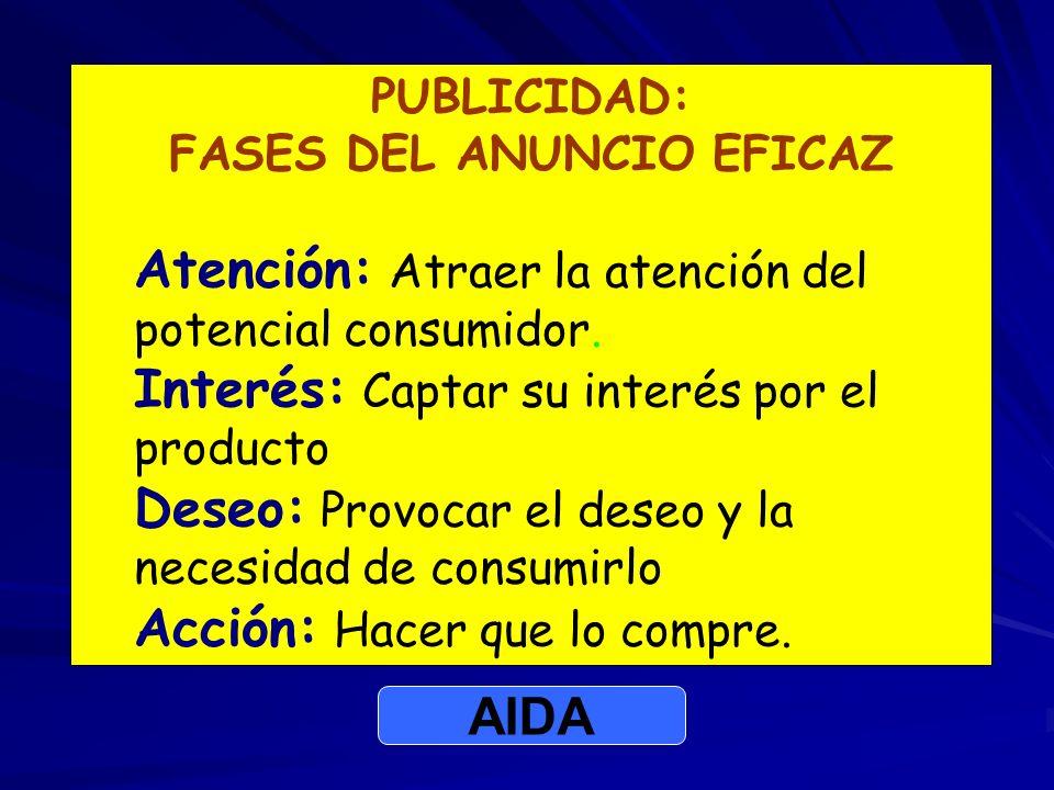 FASES DEL ANUNCIO EFICAZ