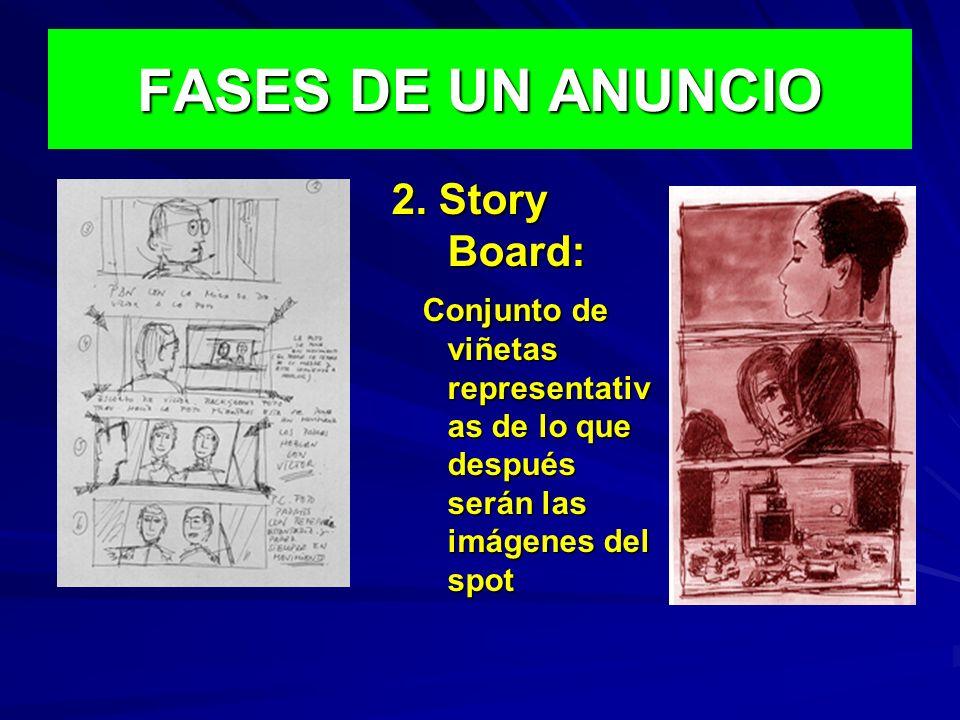 FASES DE UN ANUNCIO 2. Story Board: