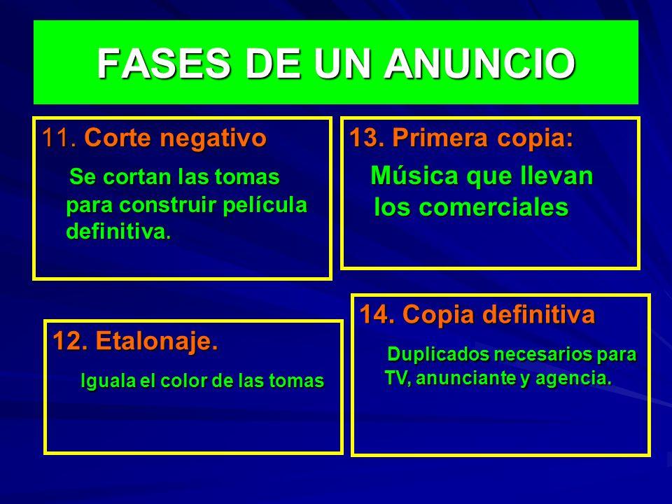 FASES DE UN ANUNCIO 11. Corte negativo