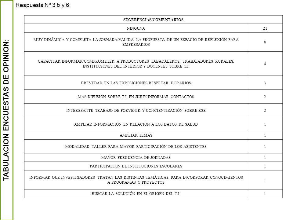 SUGERENCIAS/COMENTARIOS TABULACION ENCUESTAS DE OPINION: