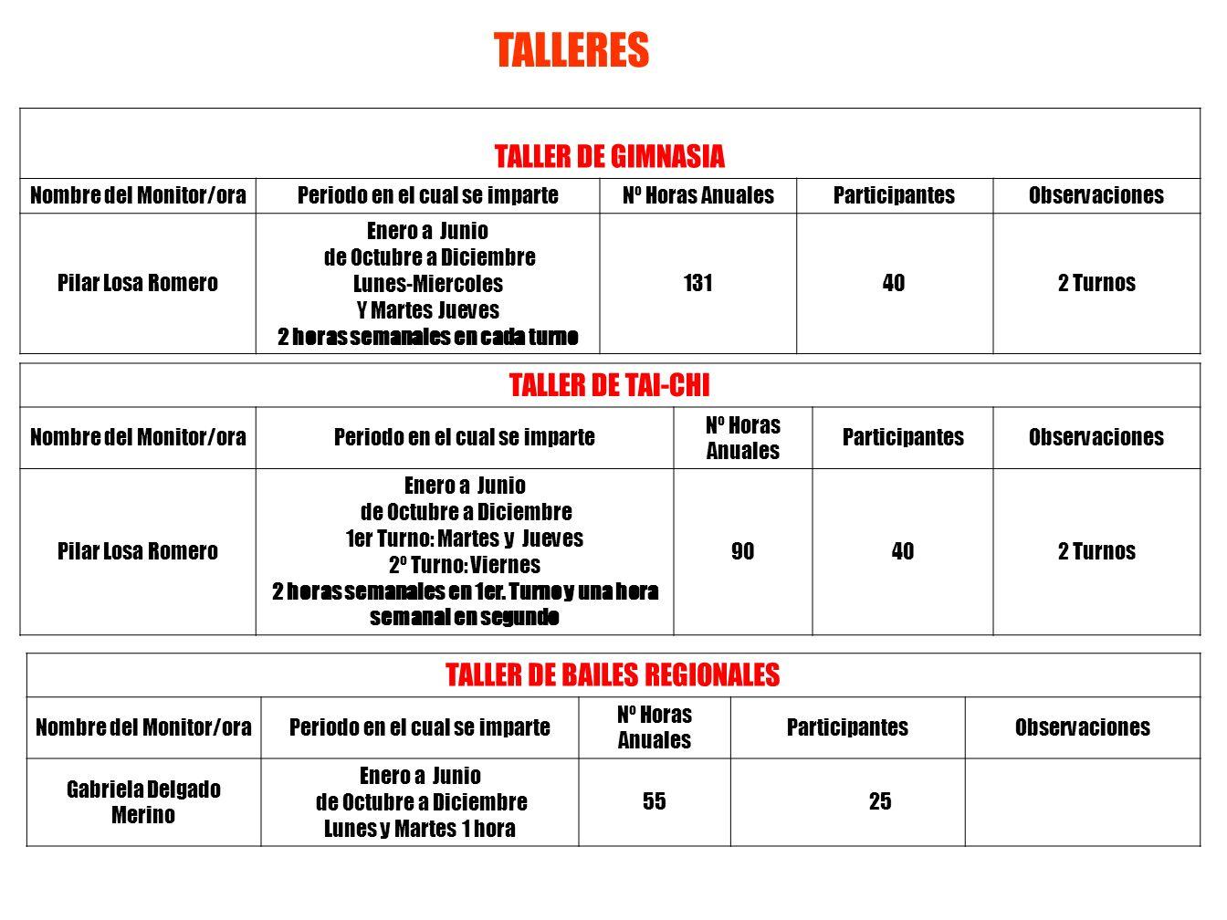 TALLERES TALLER DE GIMNASIA TALLER DE TAI-CHI