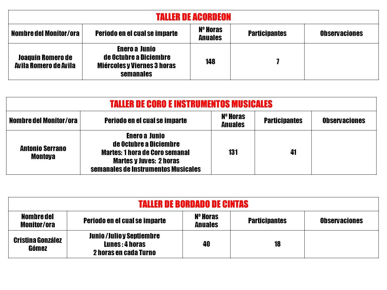 TALLER DE CORO E INSTRUMENTOS MUSICALES