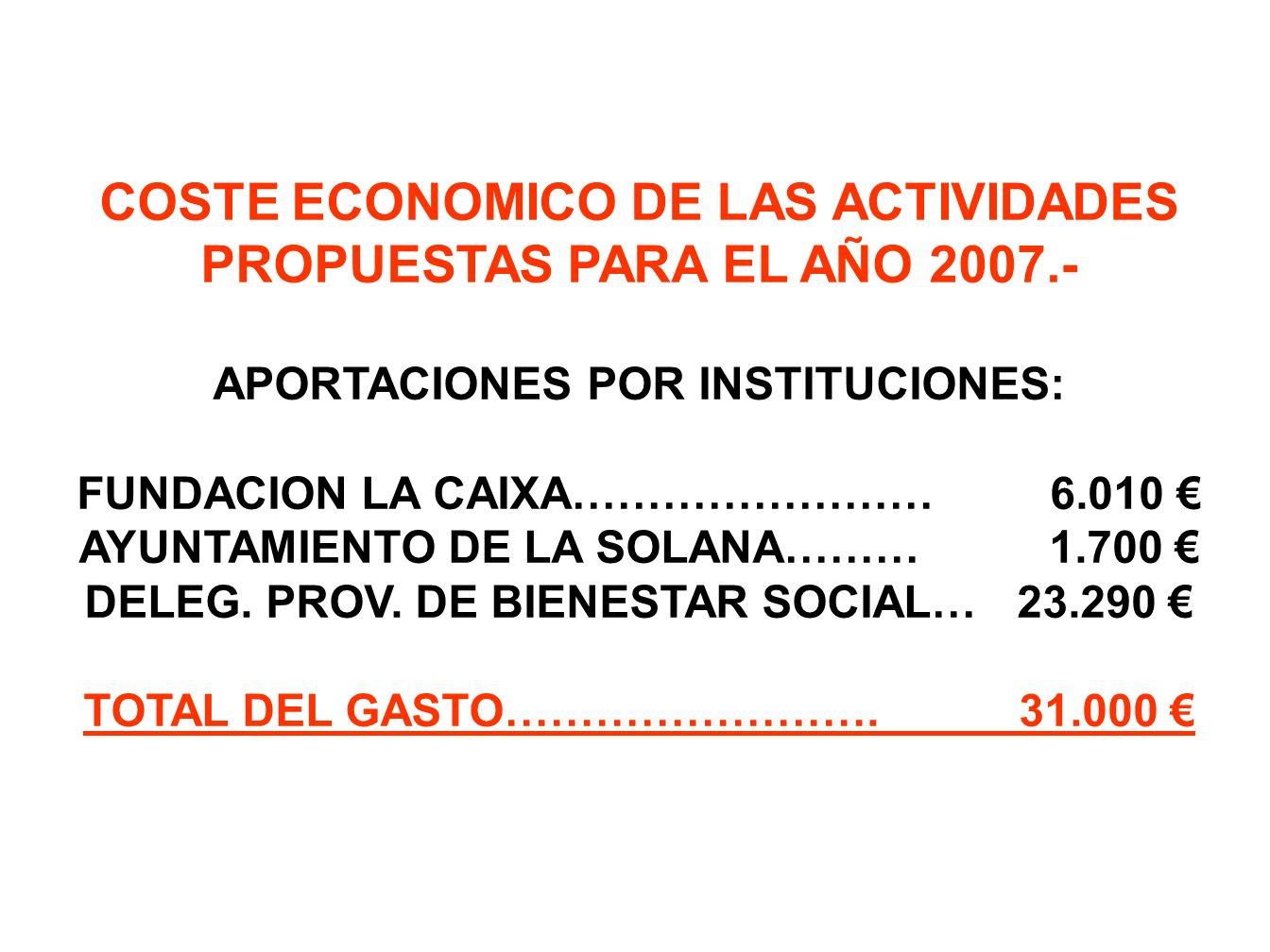 COSTE ECONOMICO DE LAS ACTIVIDADES PROPUESTAS PARA EL AÑO 2007.-