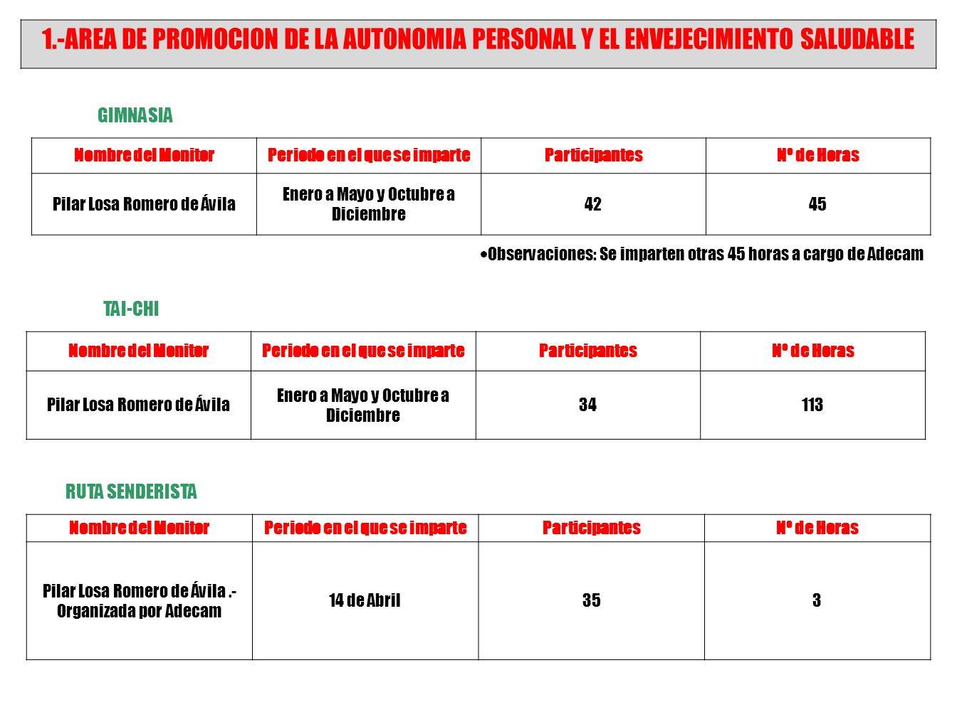 1.-AREA DE PROMOCION DE LA AUTONOMIA PERSONAL Y EL ENVEJECIMIENTO SALUDABLE
