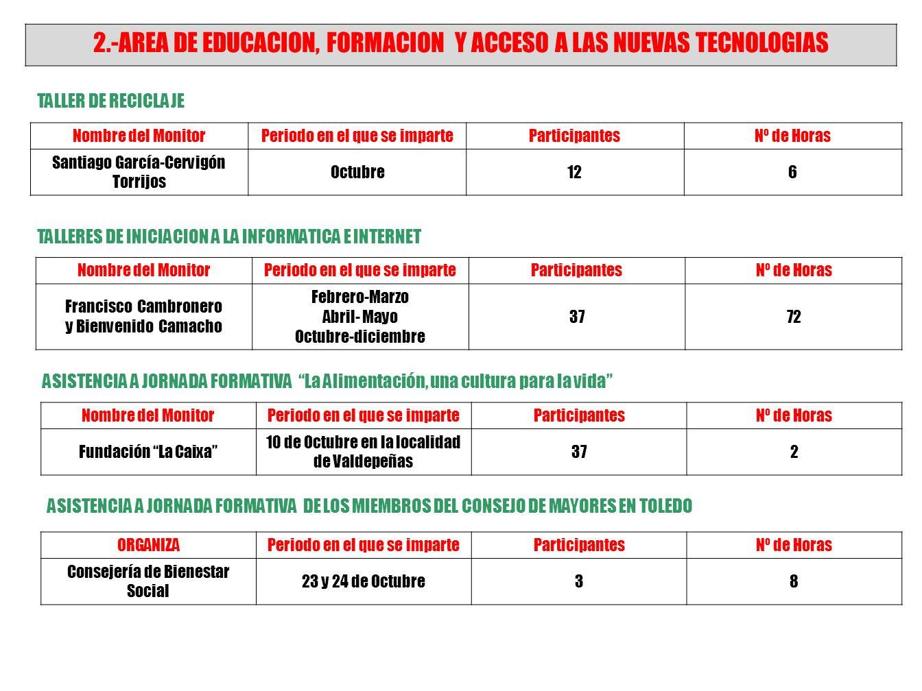 2.-AREA DE EDUCACION, FORMACION Y ACCESO A LAS NUEVAS TECNOLOGIAS