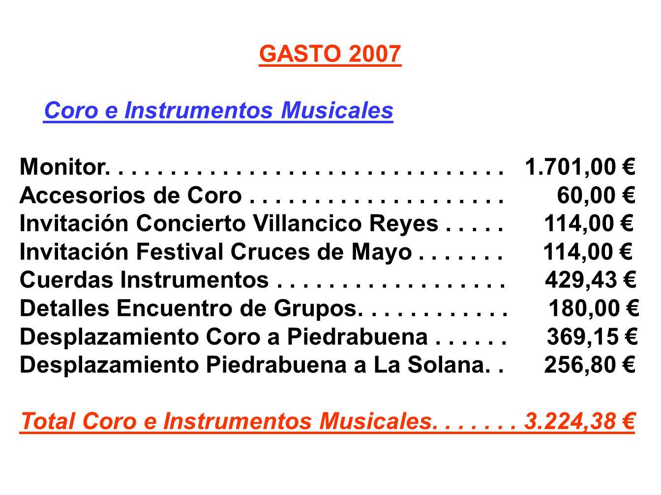 GASTO 2007 Coro e Instrumentos Musicales. Monitor. . . . . . . . . . . . . . . . . . . . . . . . . . . . . . . 1.701,00 €