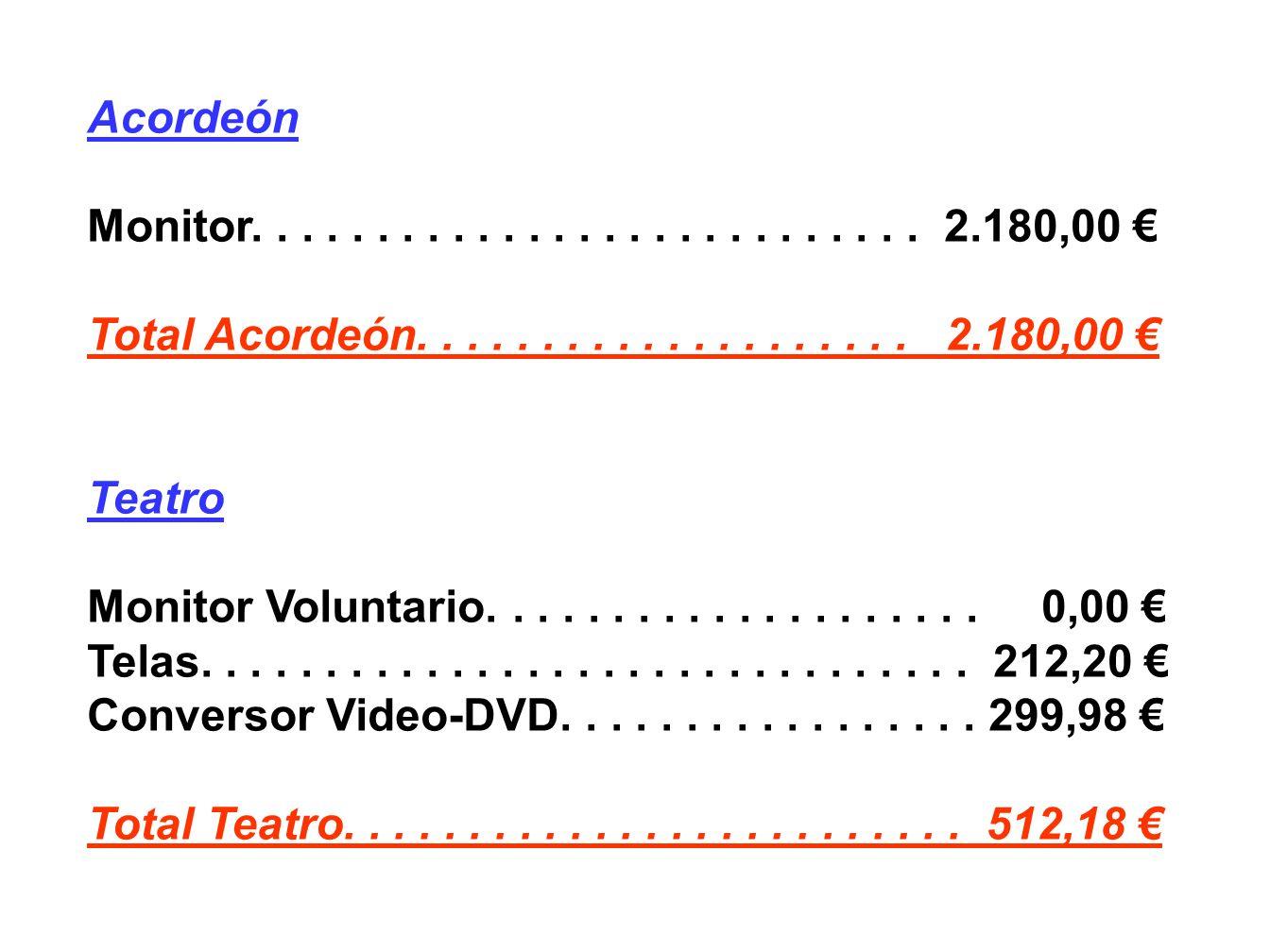 Acordeón Monitor. . . . . . . . . . . . . . . . . . . . . . . . . . . 2.180,00 € Total Acordeón. . . . . . . . . . . . . . . . . . . . 2.180,00 €