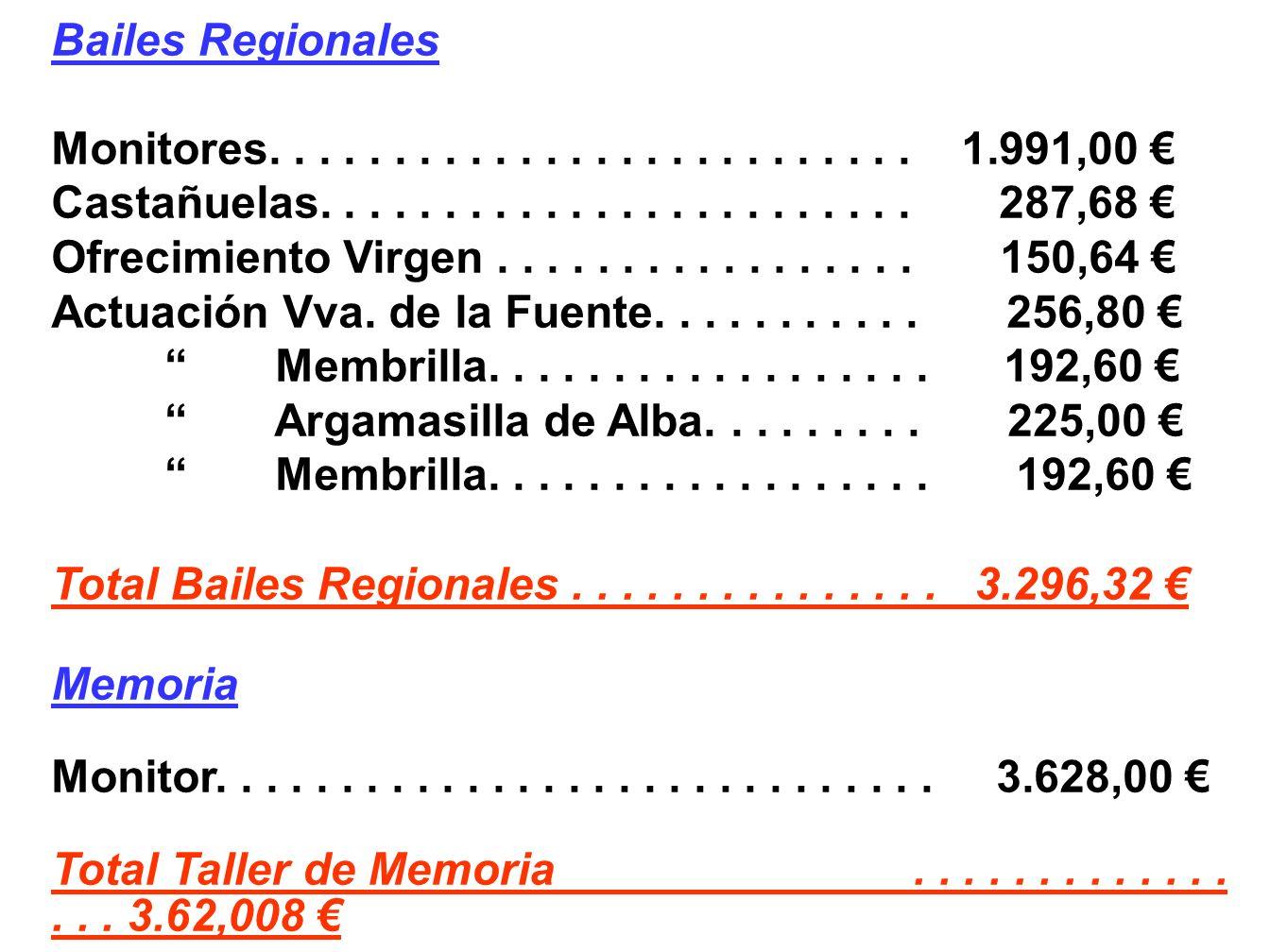 Bailes Regionales Monitores. . . . . . . . . . . . . . . . . . . . . . . . . . 1.991,00 €