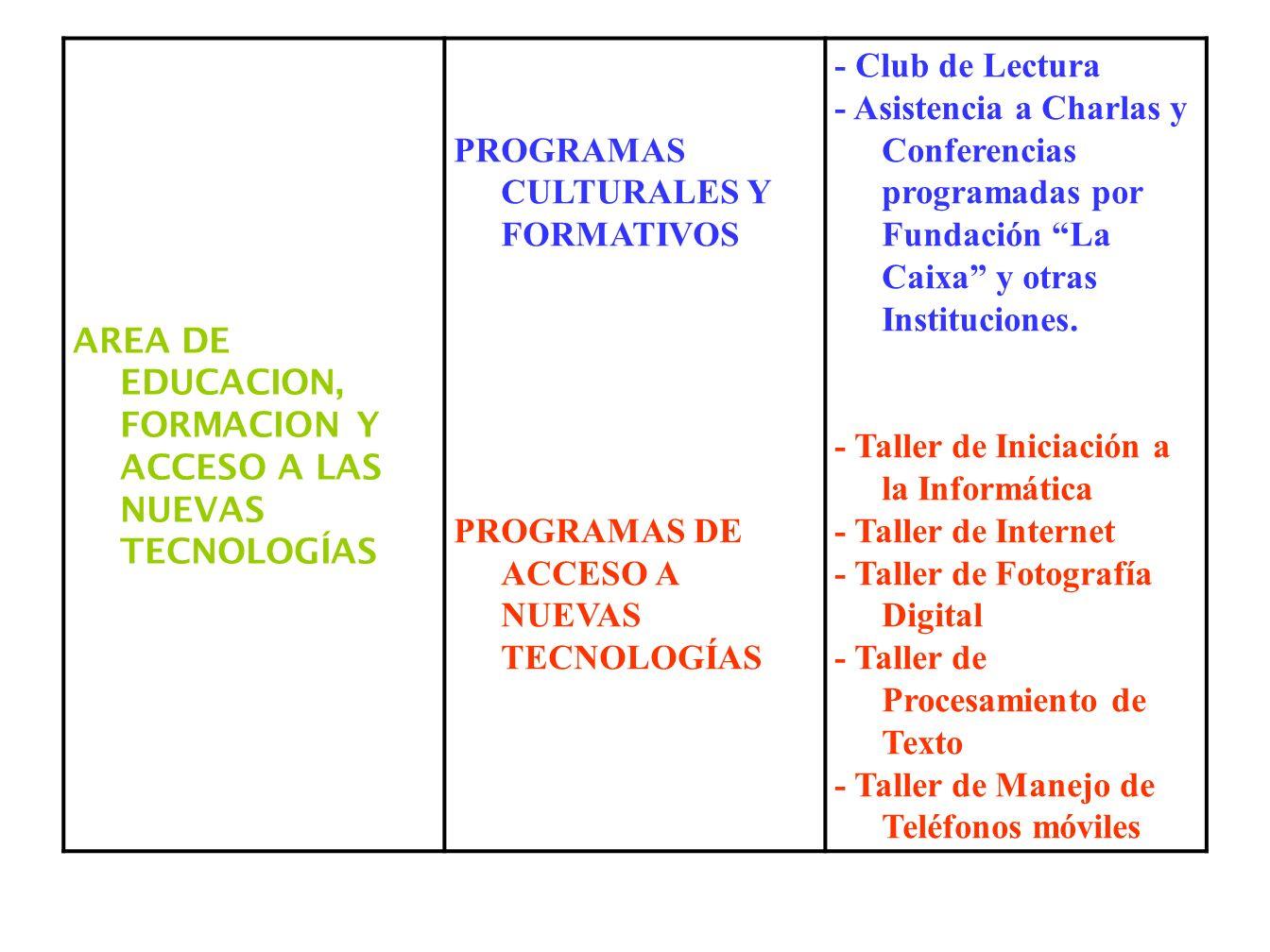 AREA DE EDUCACION, FORMACION Y ACCESO A LAS NUEVAS TECNOLOGÍAS