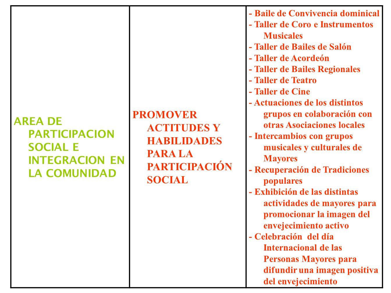 AREA DE PARTICIPACION SOCIAL E INTEGRACION EN LA COMUNIDAD