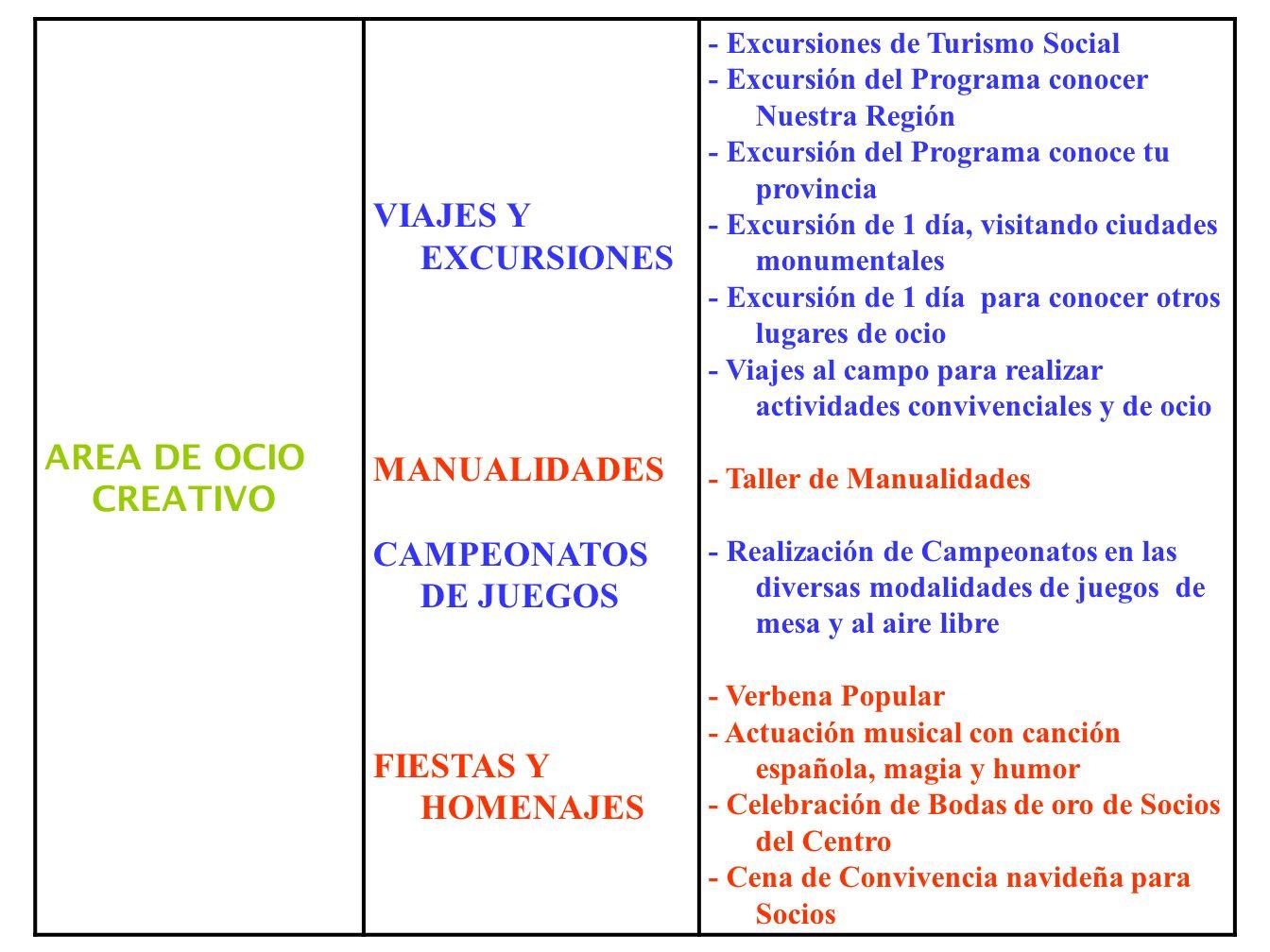 AREA DE OCIO CREATIVO VIAJES Y EXCURSIONES MANUALIDADES