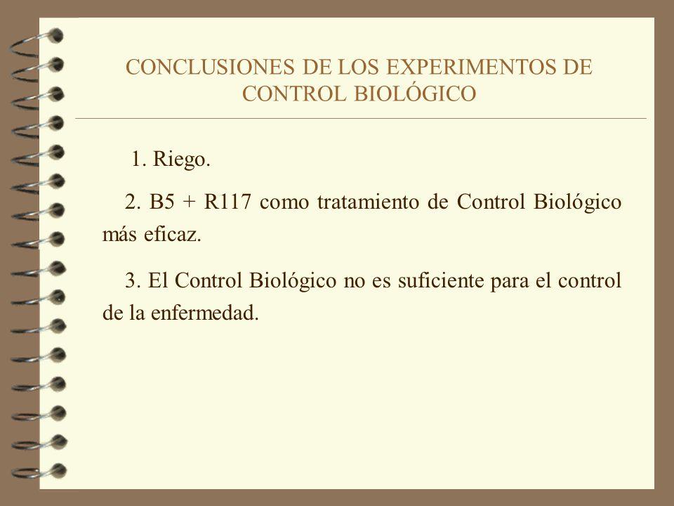 CONCLUSIONES DE LOS EXPERIMENTOS DE CONTROL BIOLÓGICO