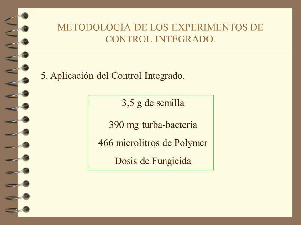 METODOLOGÍA DE LOS EXPERIMENTOS DE CONTROL INTEGRADO.