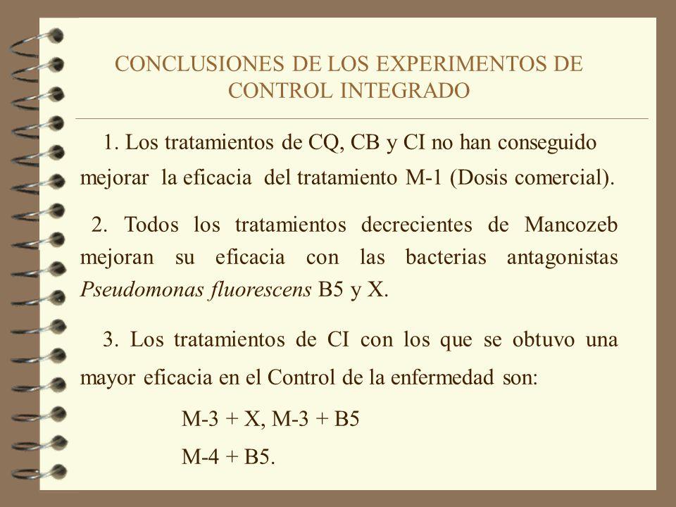 CONCLUSIONES DE LOS EXPERIMENTOS DE CONTROL INTEGRADO