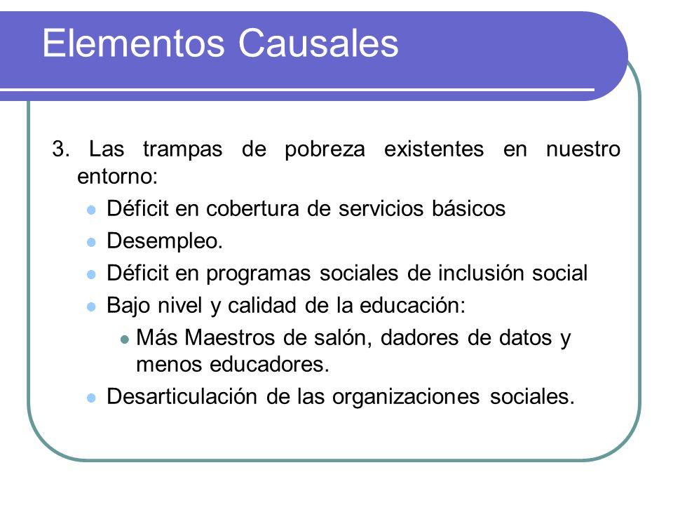 Elementos Causales3. Las trampas de pobreza existentes en nuestro entorno: Déficit en cobertura de servicios básicos.