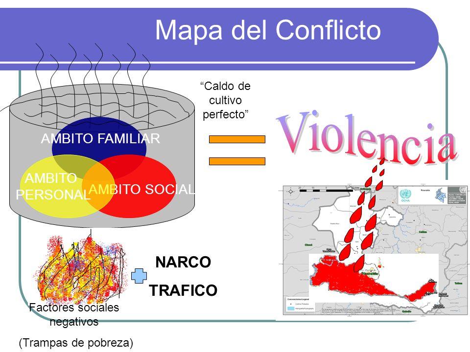 Mapa del Conflicto Violencia NARCO TRAFICO AMBITO FAMILIAR AMBITO