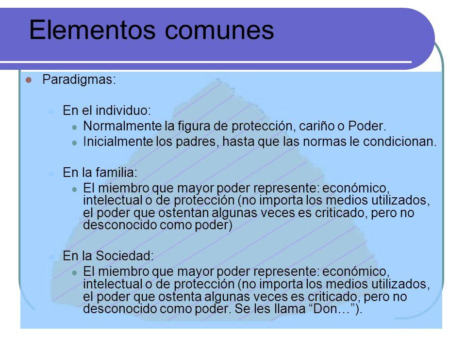 Elementos comunes Paradigmas: En el individuo: