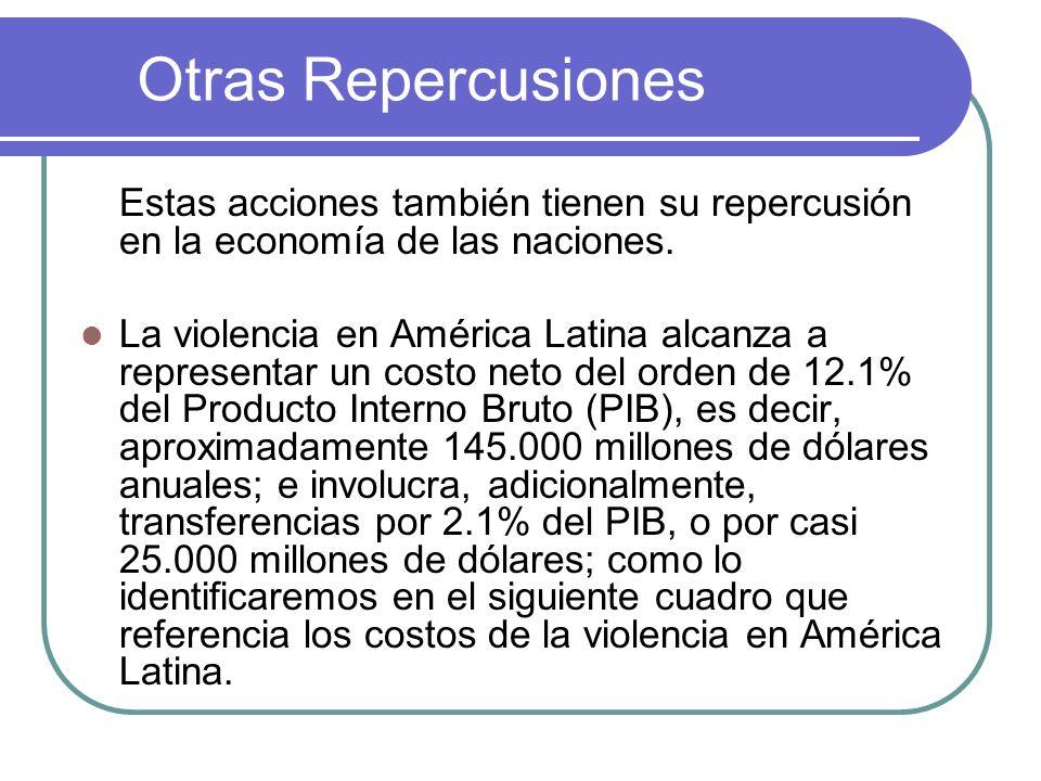 Otras Repercusiones Estas acciones también tienen su repercusión en la economía de las naciones.