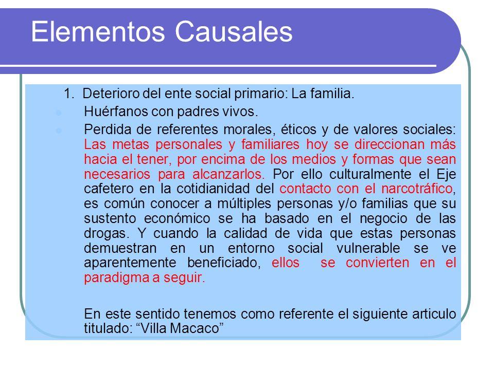 Elementos Causales 1. Deterioro del ente social primario: La familia.