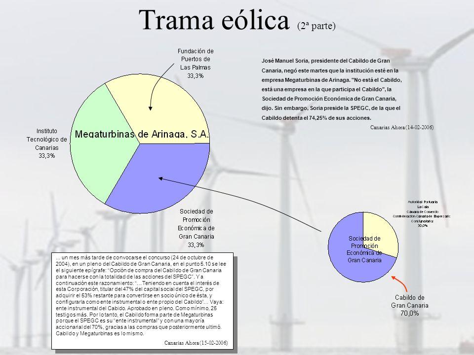 Trama eólica (2ª parte) José Manuel Soria, presidente del Cabildo de Gran. Canaria, negó este martes que la institución esté en la.