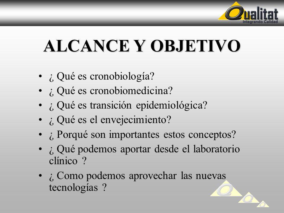 ALCANCE Y OBJETIVO ¿ Qué es cronobiología ¿ Qué es cronobiomedicina