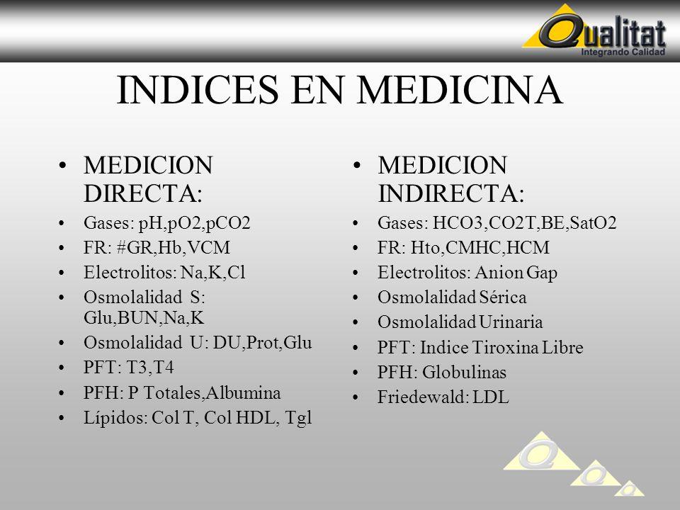 INDICES EN MEDICINA MEDICION DIRECTA: MEDICION INDIRECTA: