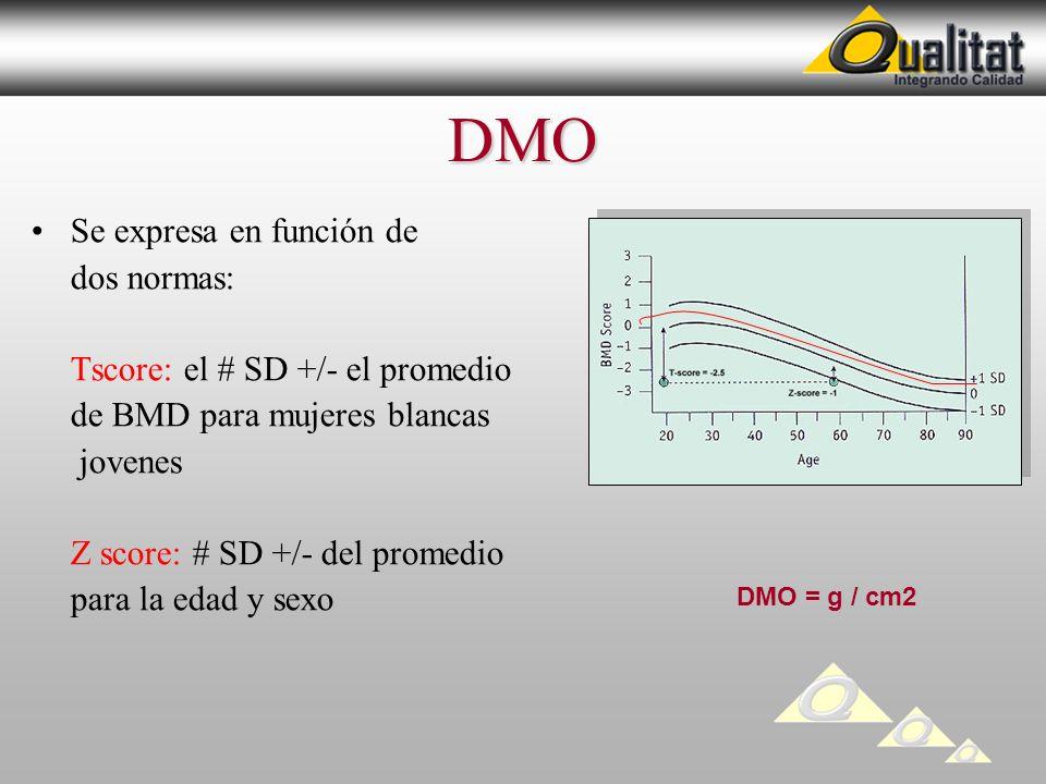 DMO Se expresa en función de dos normas: