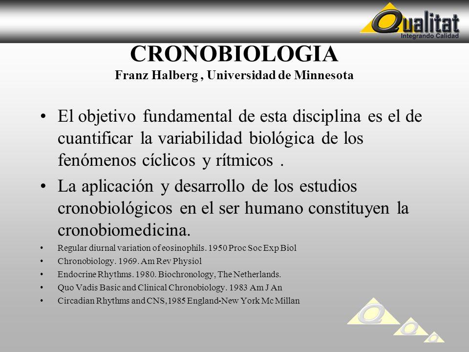 CRONOBIOLOGIA Franz Halberg , Universidad de Minnesota